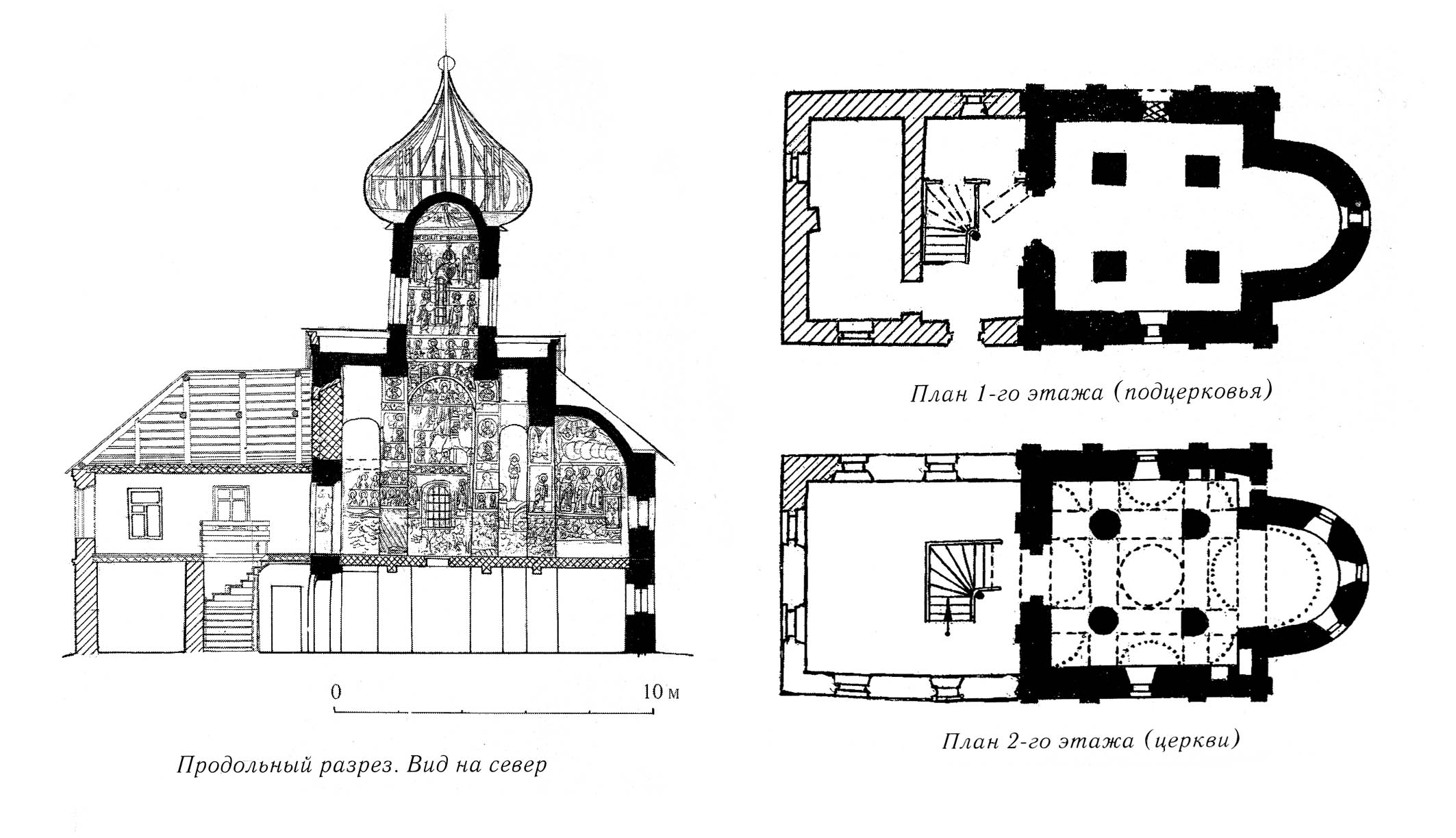 Архитектурные особенности